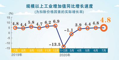 经济稳定恢复 向好态势持续(经济新方位)