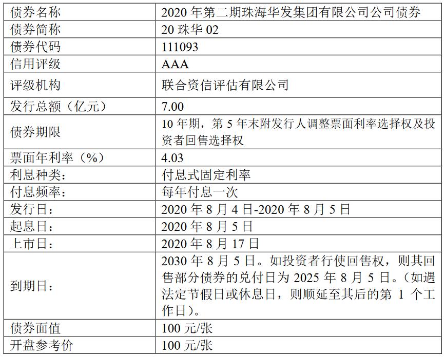 华发集团:7亿元公司债券于深交所上市票面利率4.03%