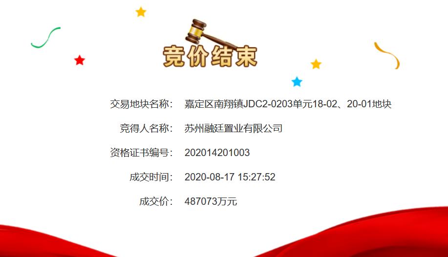 融信48.7亿元竞得上海市嘉定区一宗居住用地 溢价率35.53%