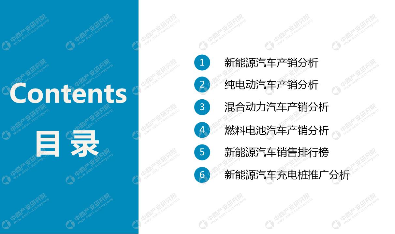2020年1-7月中国新能源汽车行业月度报告