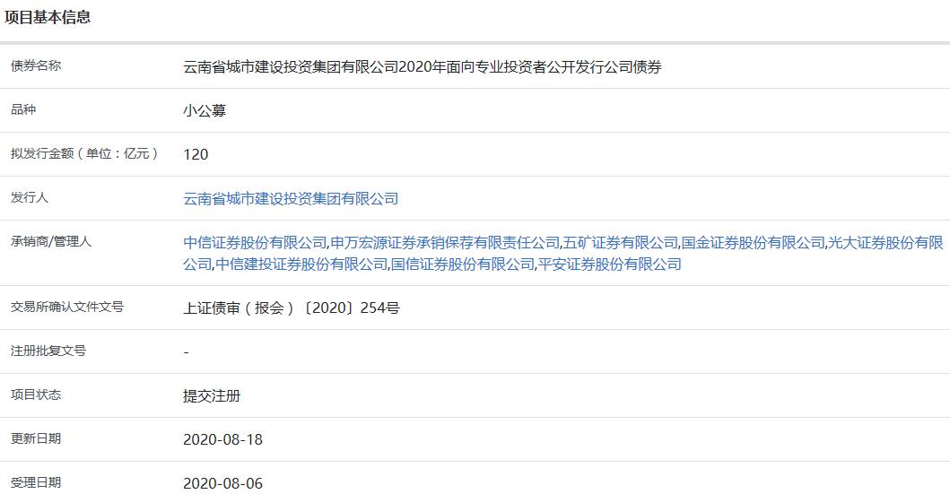 云南城投集团120亿元小公募公司债券于上交所提交注册