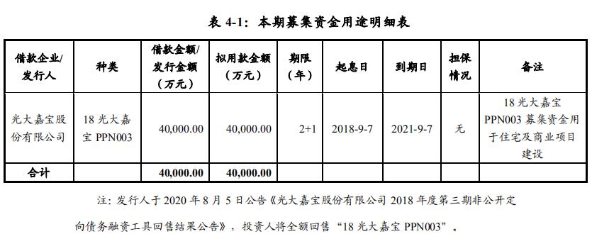 光大嘉宝拟发行4亿元中期票据