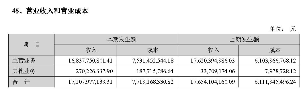 华侨城A:上半年房地产收入同比下降43.19%-中国网地产