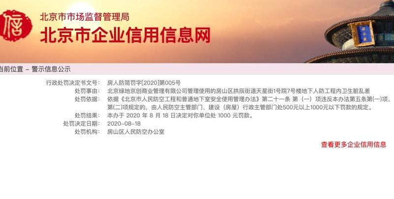 北京绿地京创商业管理因管理的人防工程脏乱差被罚