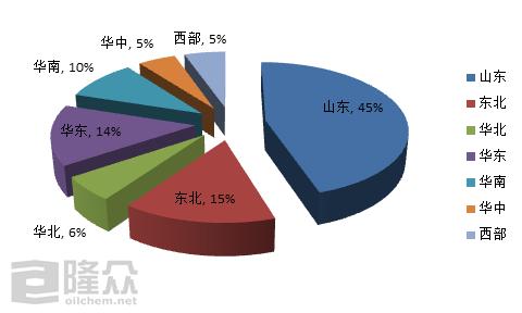 中科炼化一体化装置投产   华南MTBE产能再度增加
