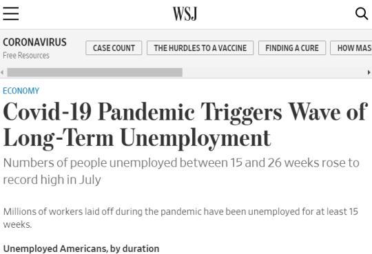 美国:首次申请救济人数再超百万 失业问题长期化