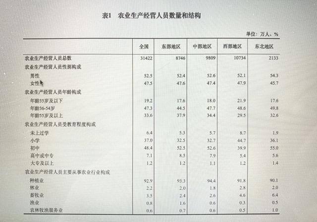 增产潜力1.8亿吨 中国粮食生产三大瓶颈待打破