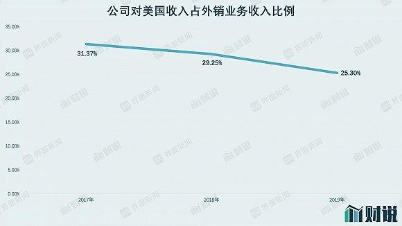 创业板新股N康泰收盘涨1061% 盘中一度涨近3000%