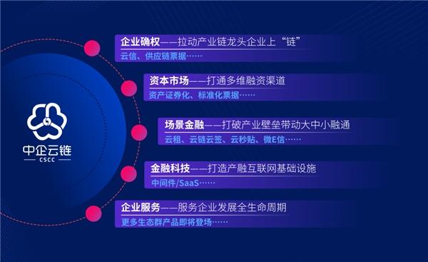 """万联网:""""产融互联网""""如何定义了一个新行业 又如何成为中企云链发展新引擎"""