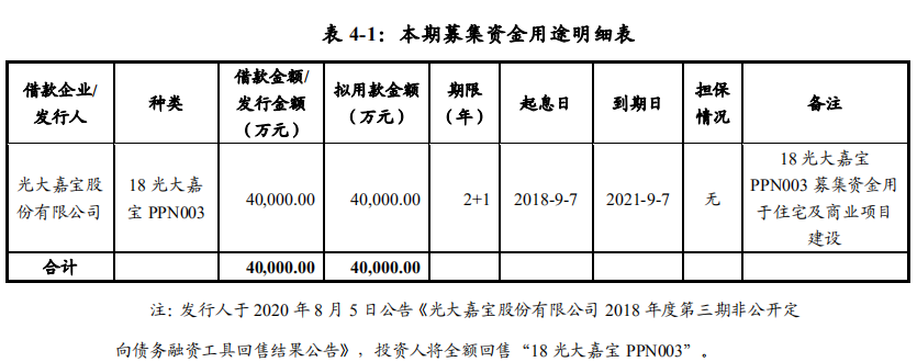 光大嘉宝4亿元中期票据发行完成