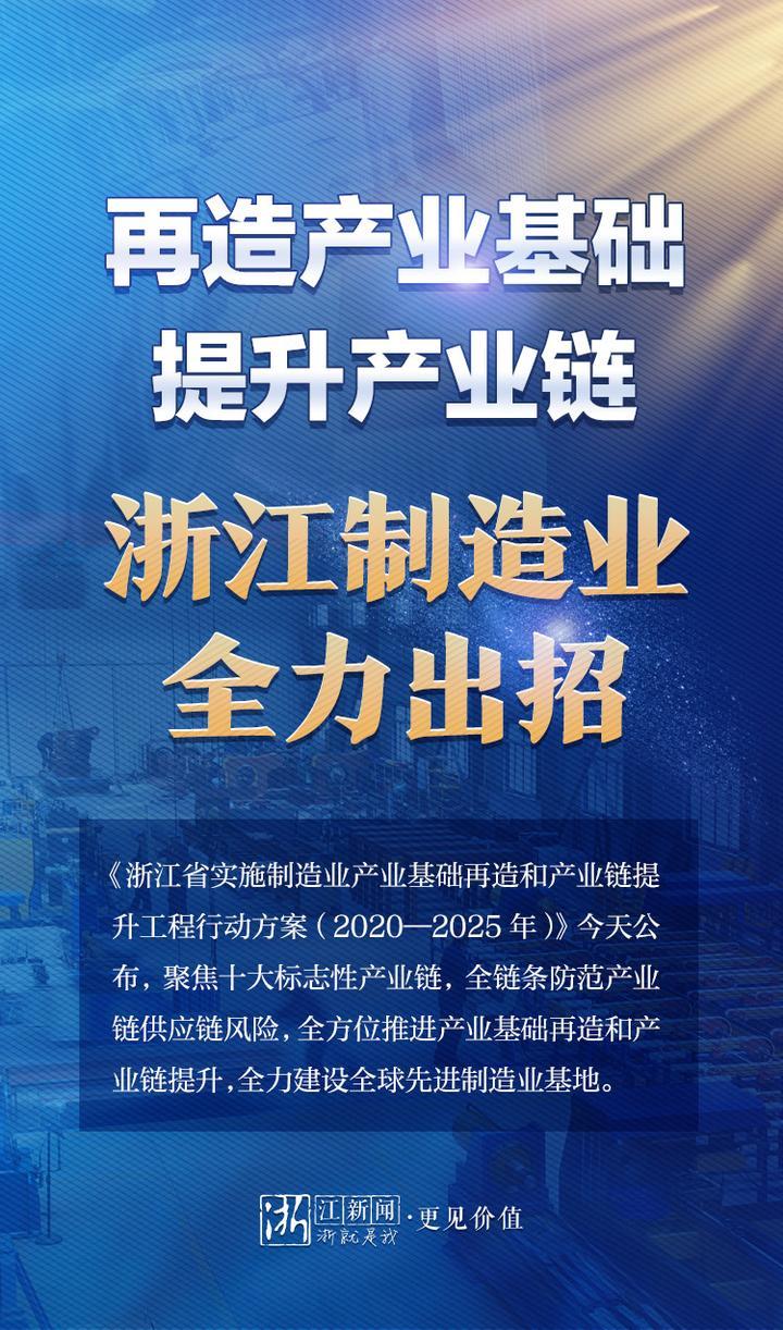 再造产业基础 提升产业链 浙江制造业全力出招