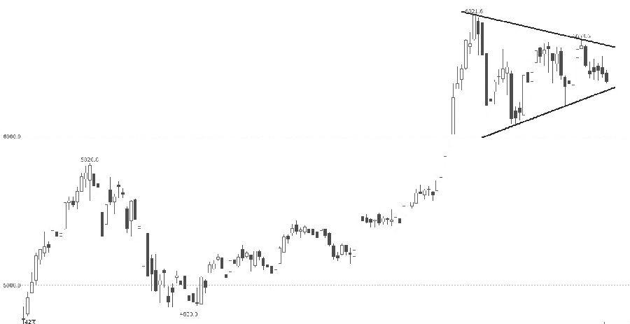 市场情绪乐观  期指仍以结构性牛市为主