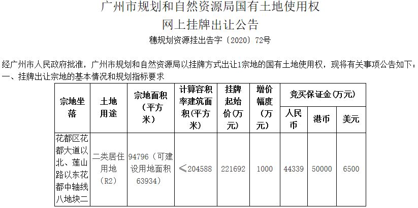 广州22.17亿元挂牌一宗宅地 9月底开拍