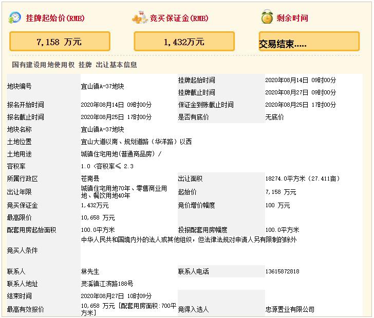 忠源置业1.07亿元竞得温州苍南县一宗商住地 配建政策性用房700㎡