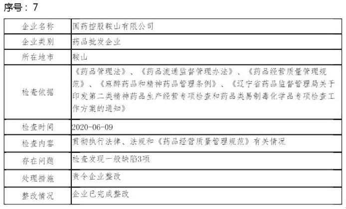 辽宁药监局通报行政检查 国药控股鞍山公司被要求整改