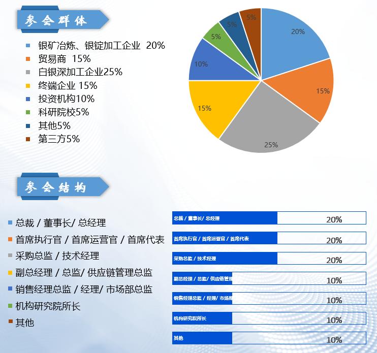 """2020中国国际白银产业链高峰论坛 姑苏城外、""""银""""你而来"""