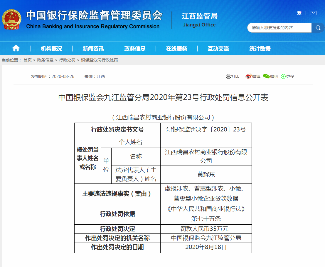 虚报贷款数据 江西瑞昌农村商业银行被罚35万元