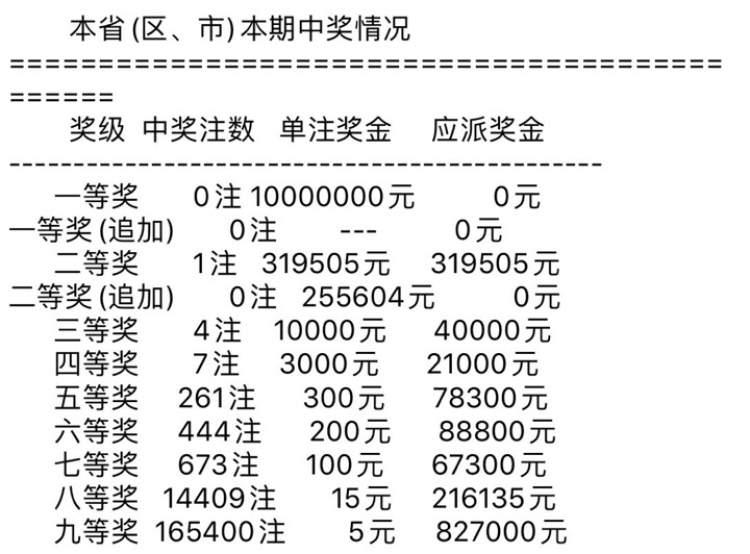 上海命中1注大乐透二等奖 落入浦东 奖金近32万元