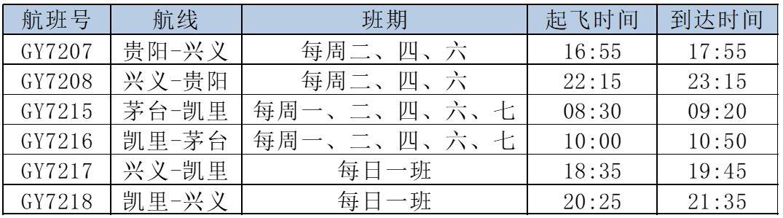 多彩贵州航空将新开凯里—兴义、凯里—茅台航线