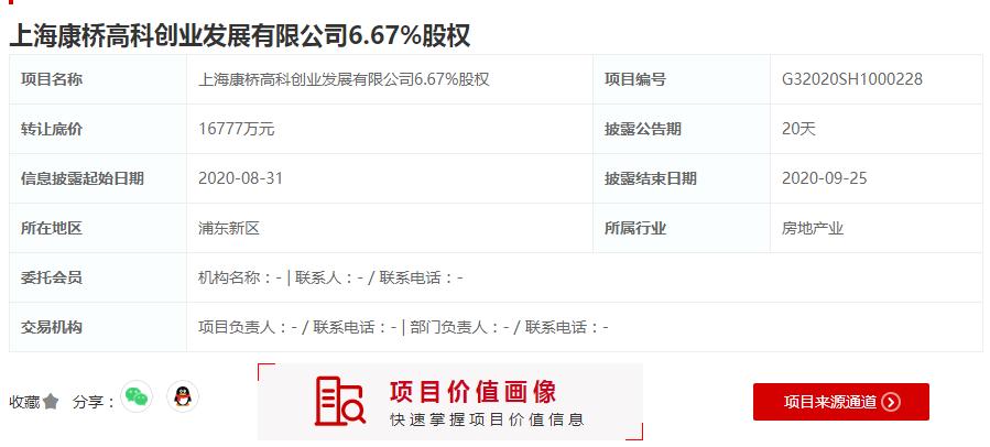 浦东康桥挂牌转让康桥高科6.67%股权 底价1.68亿元