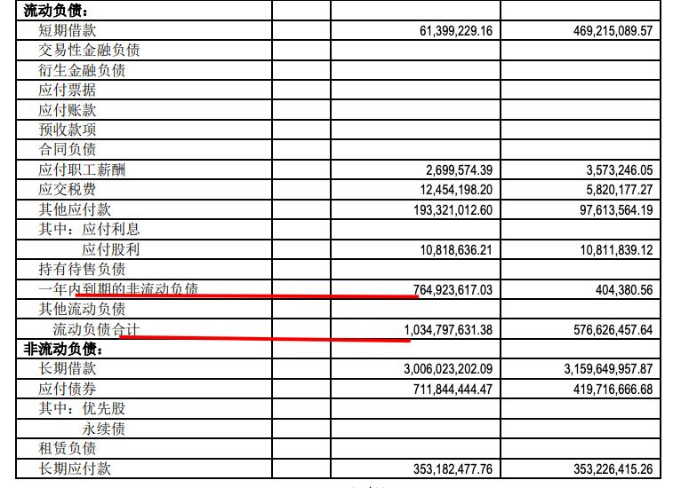 京能置业中期业绩净亏损3797万同比下降265.4%