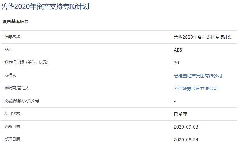 碧桂园30亿元资产支持ABS已获上交所受理-中国网地产