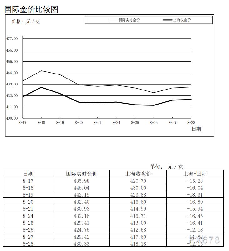 白银单周交割比跌破0.2%!白银成交量萎缩近30%!