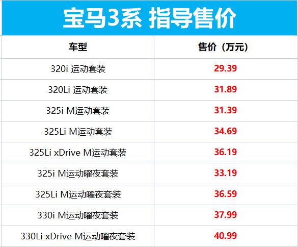 29.39万起!新款宝马3系正式上市:配置升级