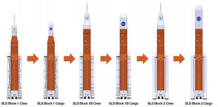 最强运载火箭助推器点火试验成功 它是如何做到堆料和性能兼顾的?