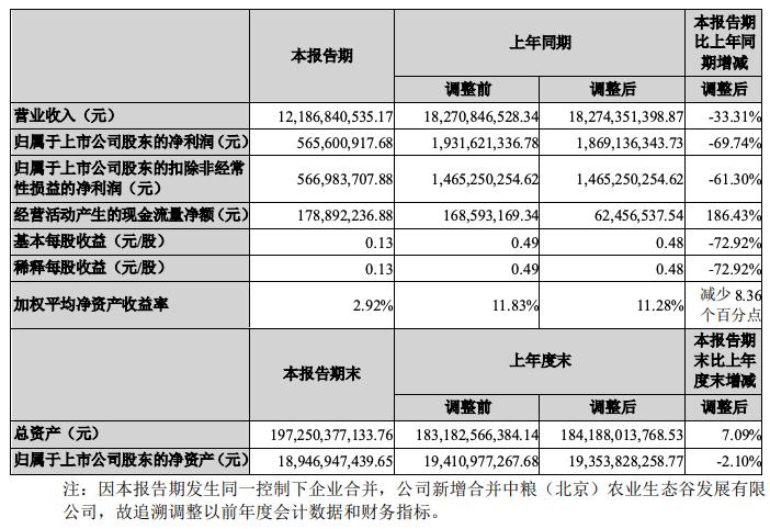 大悦城20亿元购房尾款ABS获深交所通过