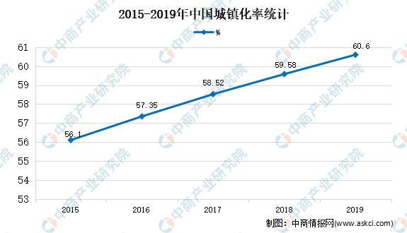2020年中国第三方工程评估市场现状及发展前景预测分析