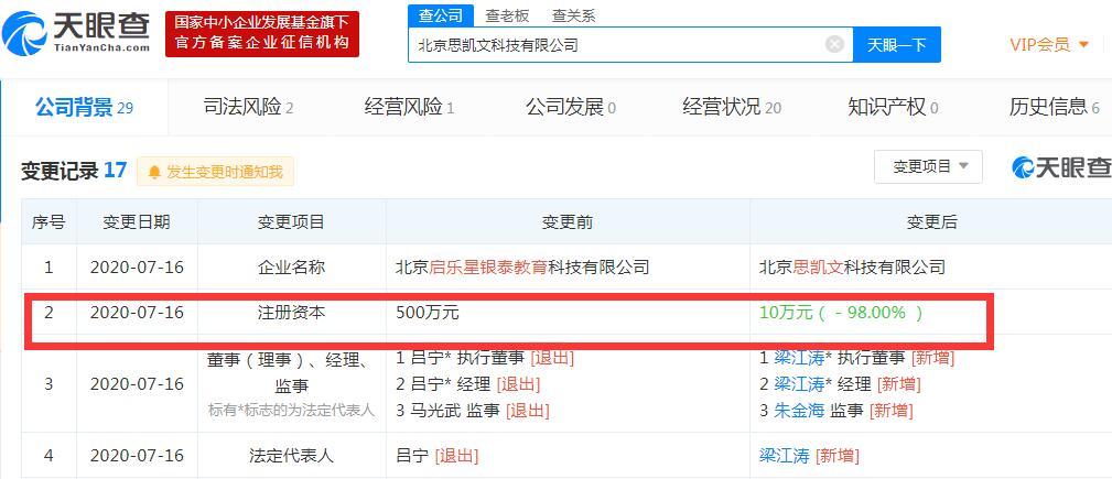 北京巧虎门店关停退费追踪:2.2万的课程一节没上 只给退1.6万