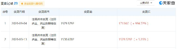 为上市铺垫 江小白注册资本从1500万增到1.71亿!去年营收近30亿元