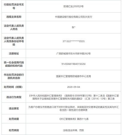 建设银行东兴支行违法遭罚90万 未合理审查单证真实性