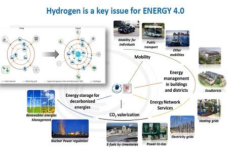"""十年投资72亿欧元 法出台""""国家氢计划""""参与全球氢能经济"""