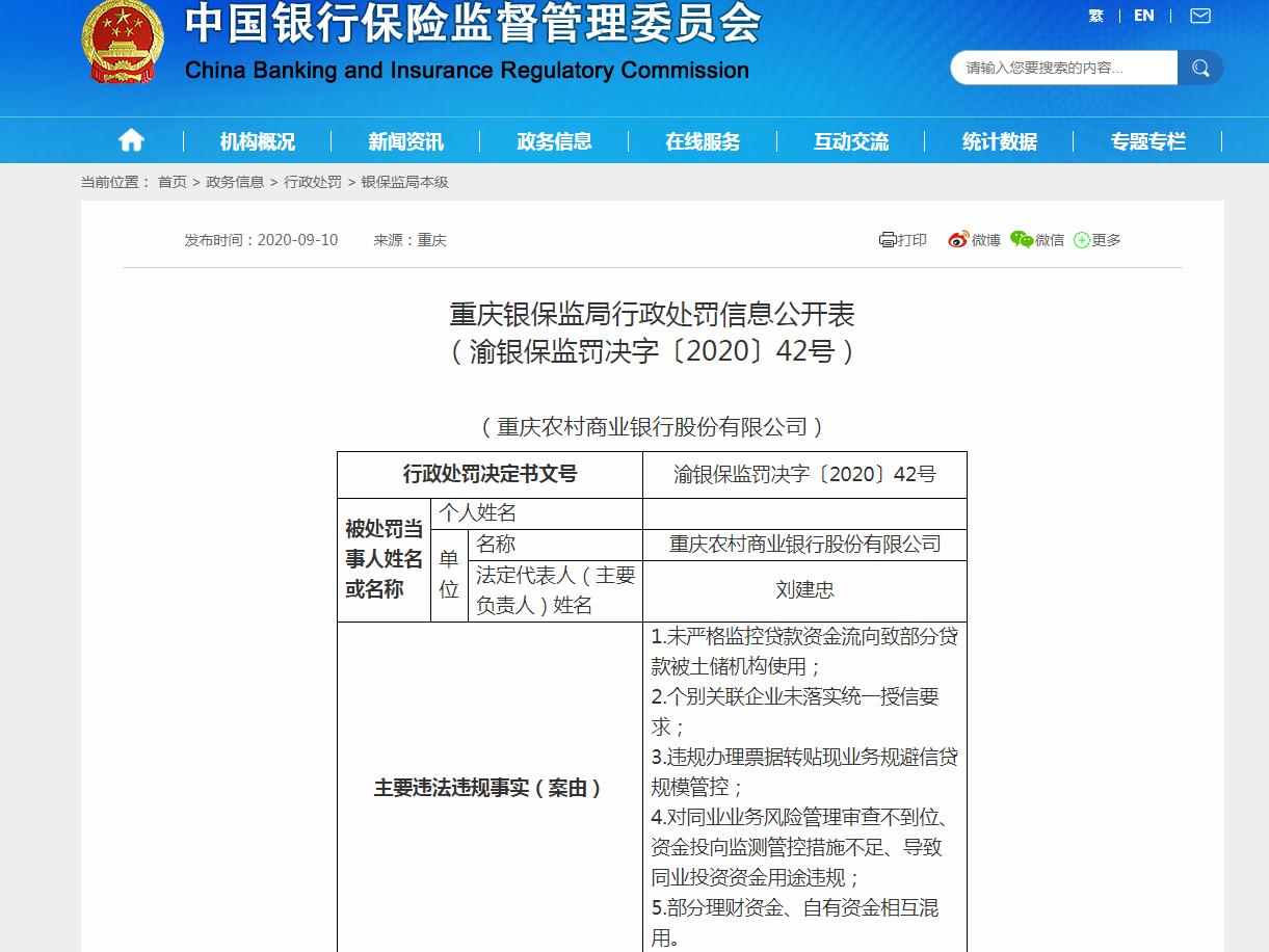 部分理财资金、自有资金相互混用 重庆农村商业银行被罚180万