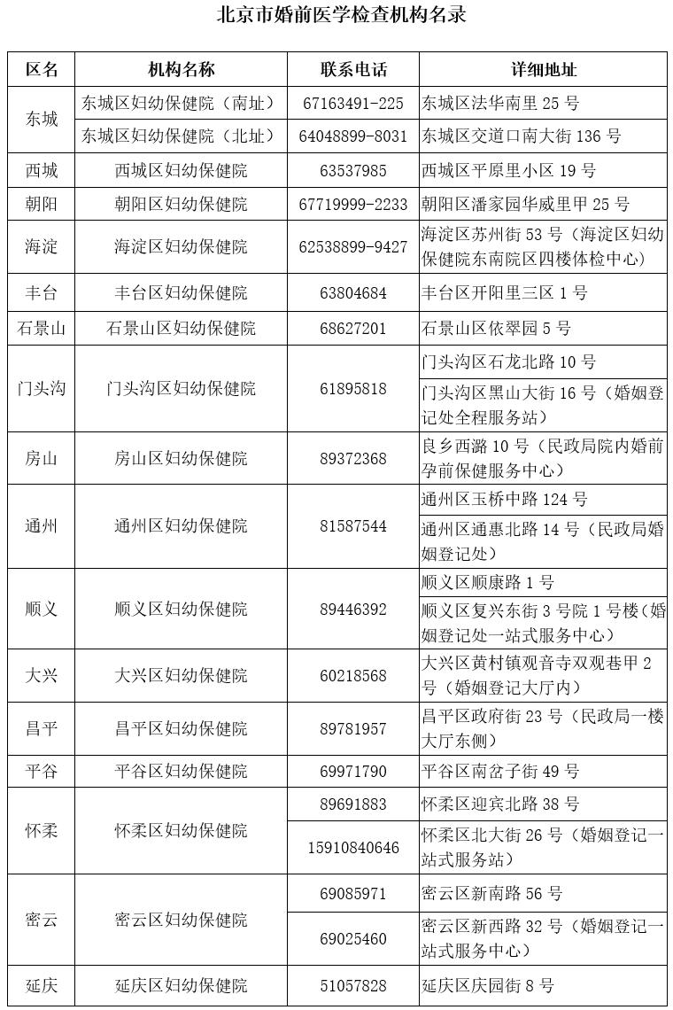 北京全面落实出生缺陷防治三级预防 复杂先心病产前诊断率超八成