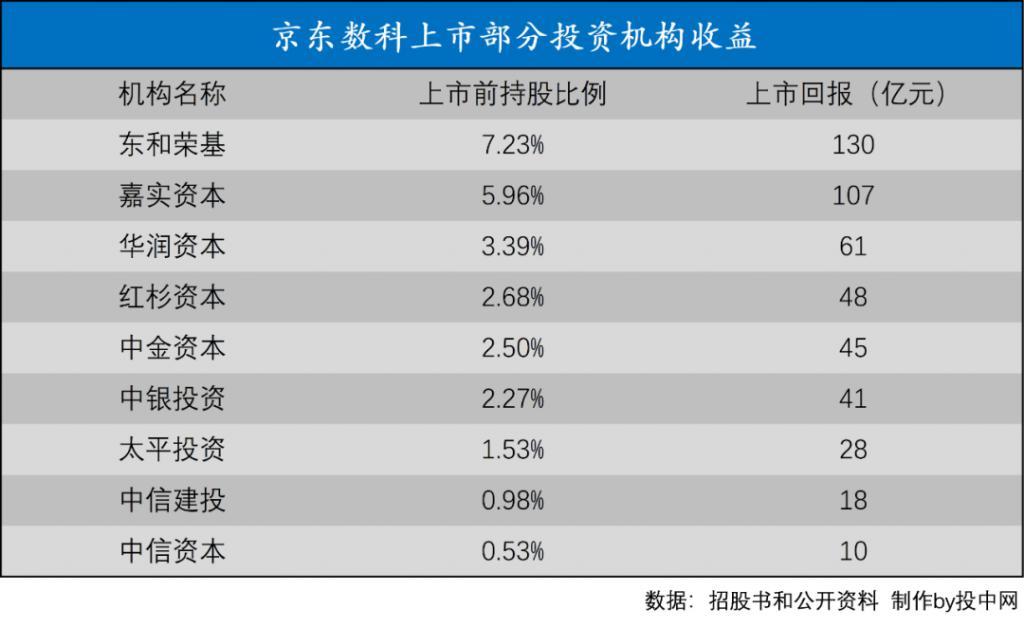 """昨晚 刘强东身价暴增160亿 宿迁""""神秘老乡""""大赚130亿"""