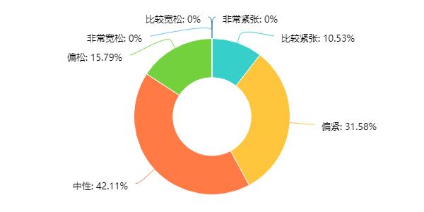 新华财经调查:9月流动性或中性偏紧 利率料保持平稳警惕资金分层