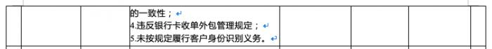 央行福州中心支行开出多张罚单:兴业被罚近2500万