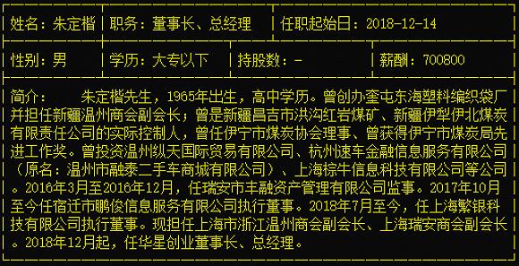华星创业董事长朱定楷被立案调查