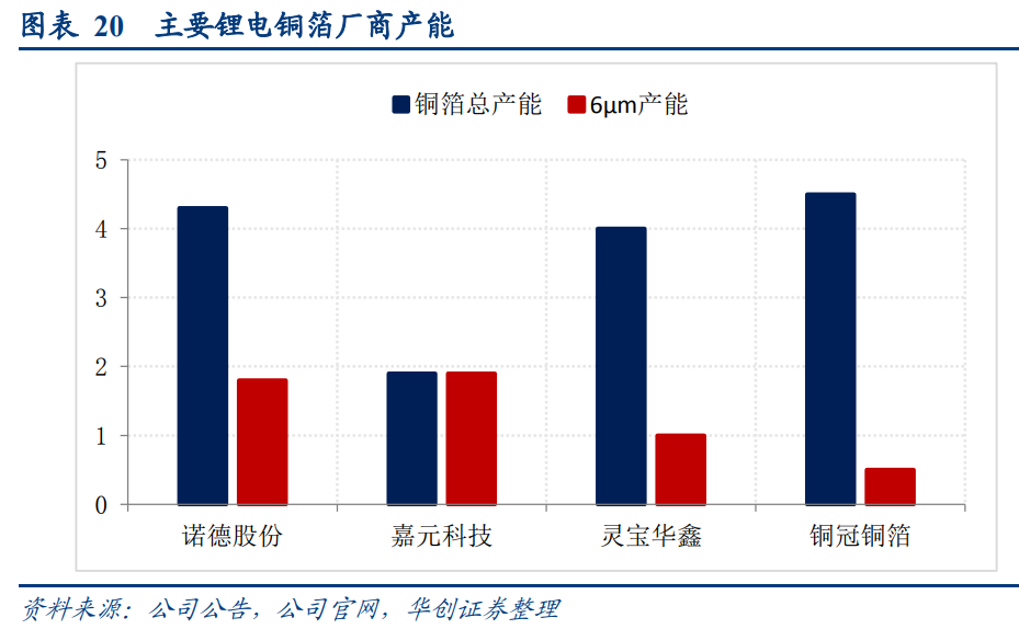 """罕见!科创板一数据降近8成 这些指数ETF要火?两个大宗商品暴涨超2% 这些股""""上车""""不晚?"""