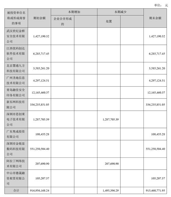 达华智能拟定增11.6亿元还债 中山富豪蔡小如或丧失控制权