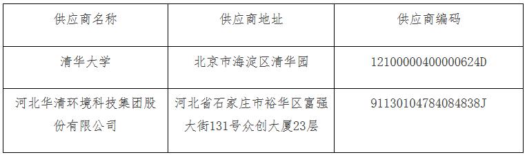 清华大学、河北华清环境中标河北省固体废物管理中心危险废物产生、处置、利用基础状况调查项目