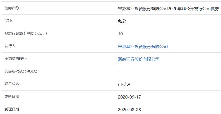 宋都股份10亿元非公开发行公司债券获上交所受理-中国网地产
