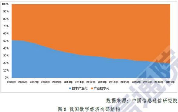 广州十四五计划GDP_振奋 未来五年天河剑指这五大主导产业