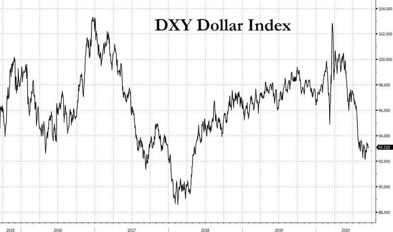 《【万和城娱乐注册官网】深度剖析:美元贬值究竟影响几何?投资者该如何看待?》