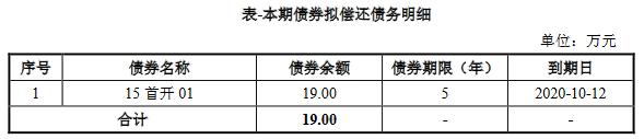 《【杏耀平台网】首开集团:拟发行19亿元公司债券 票面利率区间3.20%-4.20%》