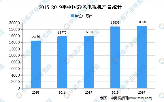 2020年中国信号转换拓展产品市场现状及发展趋势预测分析