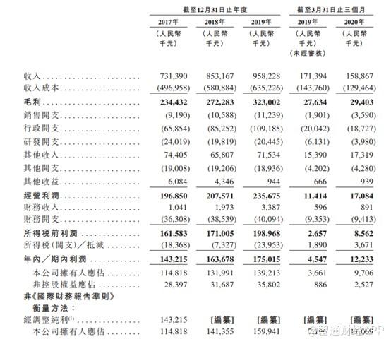 """东软教育(09616):做程序员""""集训""""航母"""